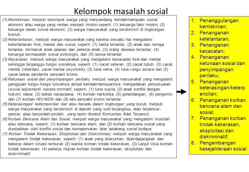 Kelompok masalah sosial 1.Penanggulangan kemiskinan; 2.Penanganan ketelantaran; 3.Penanganan kecacatan; 4.Penanganan ketunaan sosial dan penyimpangan