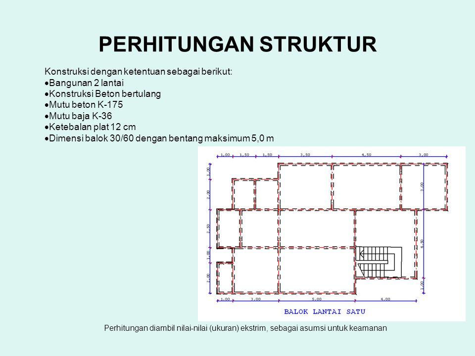 PERHITUNGAN STRUKTUR Konstruksi dengan ketentuan sebagai berikut:  Bangunan 2 lantai  Konstruksi Beton bertulang  Mutu beton K-175  Mutu baja K-36  Ketebalan plat 12 cm  Dimensi balok 30/60 dengan bentang maksimum 5,0 m Perhitungan diambil nilai-nilai (ukuran) ekstrim, sebagai asumsi untuk keamanan