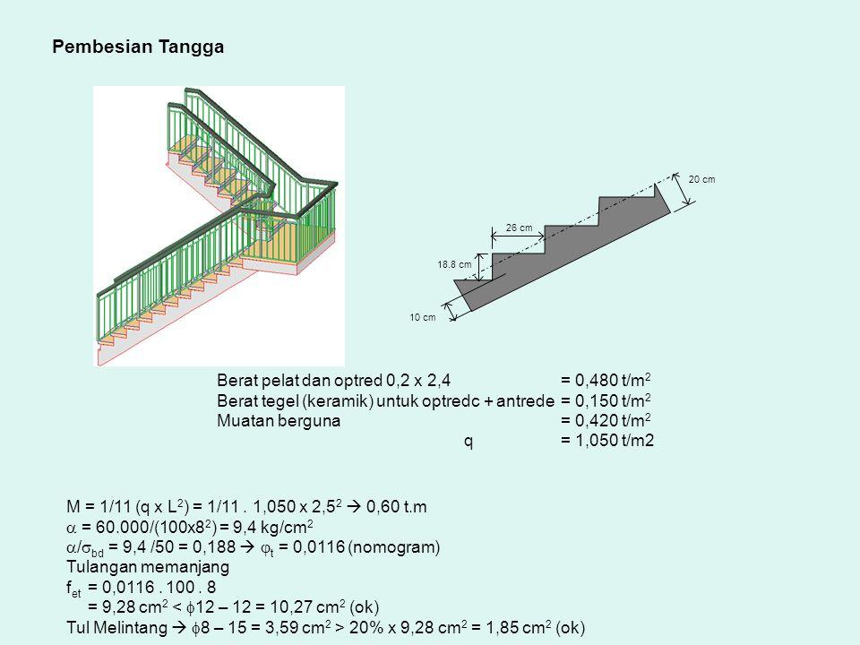 26 cm 18.8 cm 10 cm 20 cm Pembesian Tangga Berat pelat dan optred 0,2 x 2,4 = 0,480 t/m 2 Berat tegel (keramik) untuk optredc + antrede = 0,150 t/m 2 Muatan berguna = 0,420 t/m 2 q= 1,050 t/m2 M = 1/11 (q x L 2 ) = 1/11.
