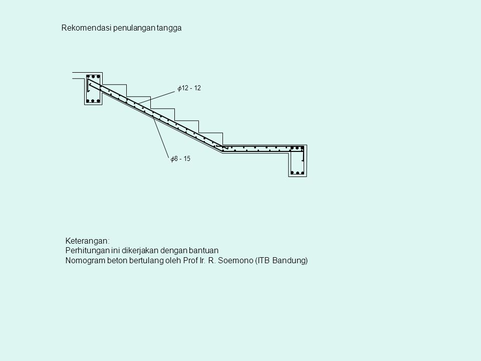 Rekomendasi penulangan tangga  12 - 12  8 - 15 Keterangan: Perhitungan ini dikerjakan dengan bantuan Nomogram beton bertulang oleh Prof Ir. R. Soemo