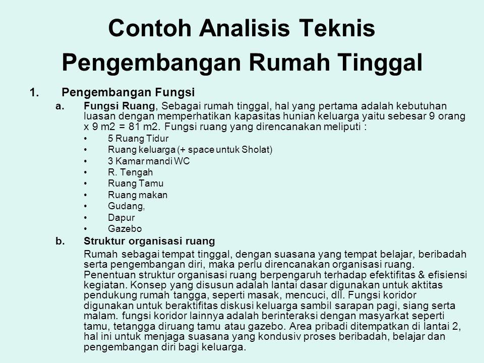 Contoh Analisis Teknis Pengembangan Rumah Tinggal 1.Pengembangan Fungsi a.Fungsi Ruang, Sebagai rumah tinggal, hal yang pertama adalah kebutuhan luasa