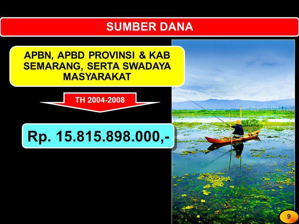SUMBER DANA APBN, APBD PROVINSI & KAB SEMARANG, SERTA SWADAYA MASYARAKAT Rp. 15.815.898.000,- TH 2004-2008 9 9