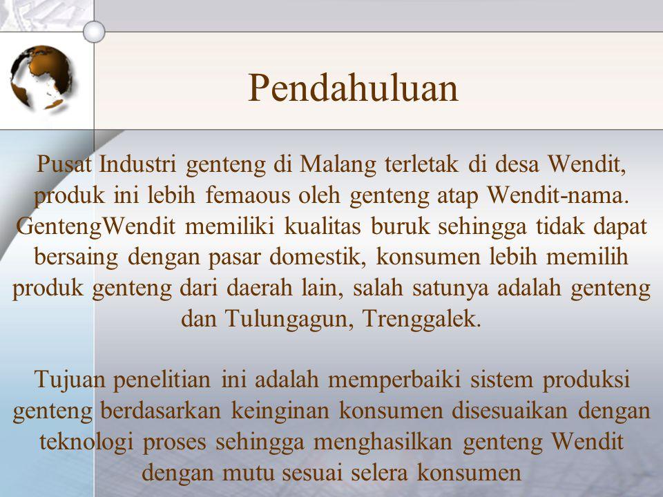 Pendahuluan Pusat Industri genteng di Malang terletak di desa Wendit, produk ini lebih femaous oleh genteng atap Wendit-nama.