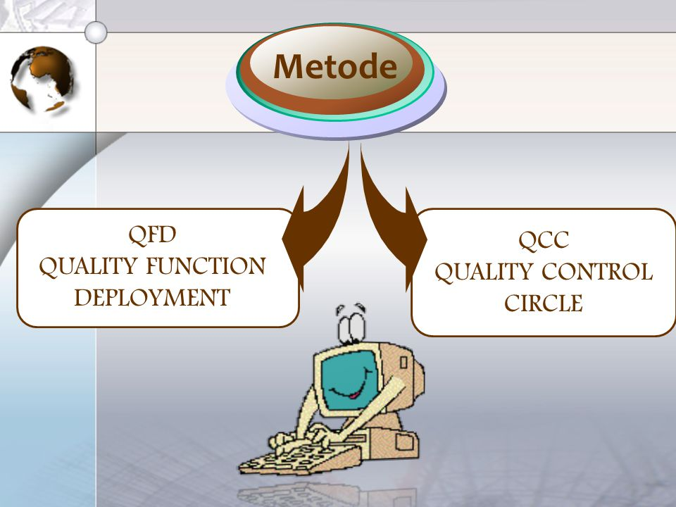 QFD QUALITY FUNCTION DEPLOYMENT Metode QCC QUALITY CONTROL CIRCLE