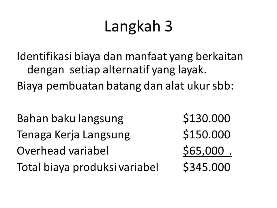 LANGKA 3 LANJUTAN..Gudang yang sesuai telah ditemukan biaya sewanya $ 135,000 pertahun.