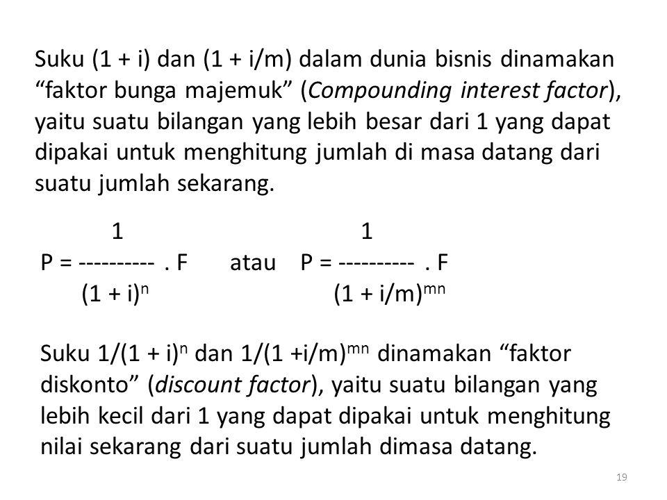 """Suku (1 + i) dan (1 + i/m) dalam dunia bisnis dinamakan """"faktor bunga majemuk"""" (Compounding interest factor), yaitu suatu bilangan yang lebih besar da"""