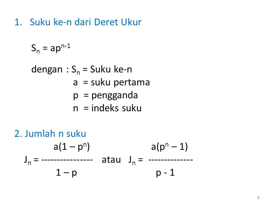 1.Suku ke-n dari Deret Ukur S n = ap n-1 dengan : S n = Suku ke-n a = suku pertama p = pengganda n = indeks suku 2. Jumlah n suku a(1 – p n ) a(p n –