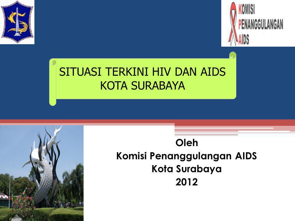 SITUASI TERKINI HIV DAN AIDS KOTA SURABAYA Oleh Komisi Penanggulangan AIDS Kota Surabaya 2012