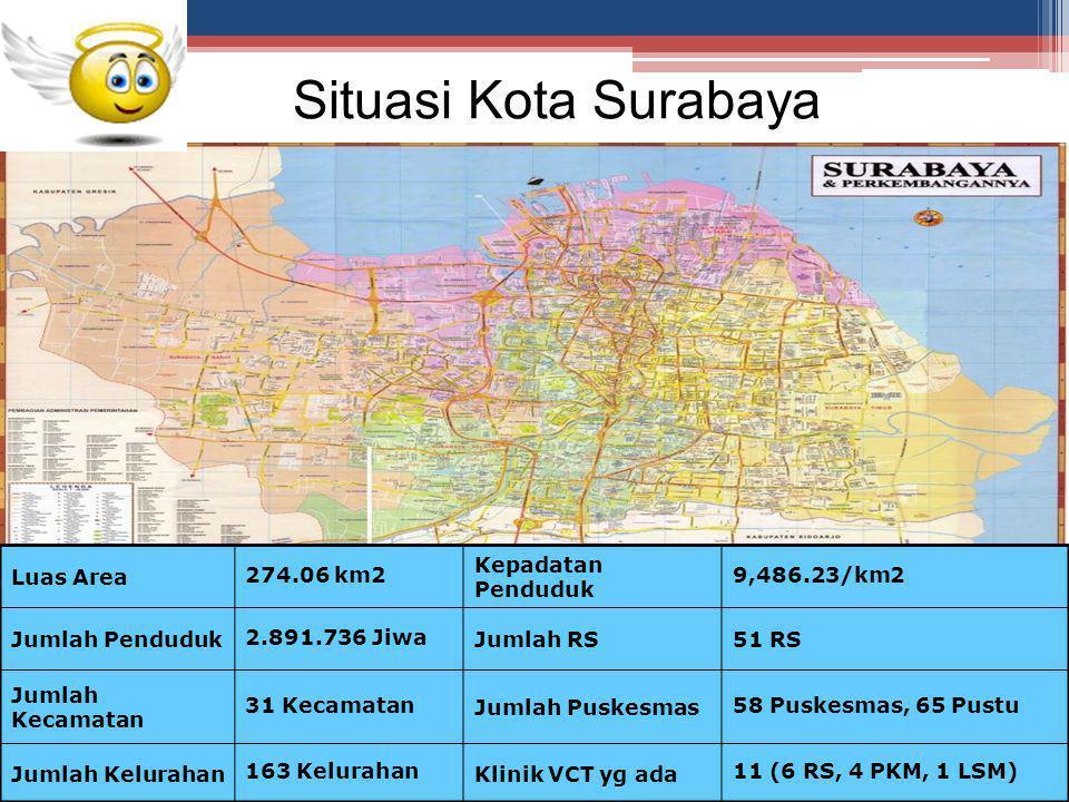 Kota Surabaya  Estimasi Jumlah Total Kelompok Risti = 216.239 orang (7,47% penduduk Kota Surabaya)  Estimasi Jumlah Orang dengan HIV dan AIDS = 6.140 orang (2,8% dari Estimasi kelompok risti)  Jumlah temuan kasus HIV dan AIDS s/d 2011 = 5.576 orang (90,8% dari Estimasi ODHA atau 2,57% dari Estimasi Kelompok Risti)  Jumlah Kasus HIV s/d tahun 2011 = 3.051 (54,7% dari Jumlah Kasus HIV & AIDS s/d Tahun 2011)  Jumlah Kasus AIDS s/d 2011 = 2.525 (45,3% dari jumlah kasus HIV dan AIDS s/d tahun 2011)