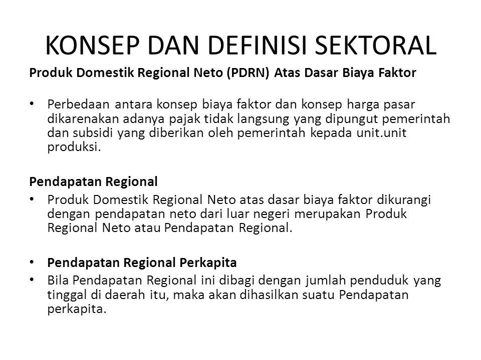 KONSEP DAN DEFINISI SEKTORAL Produk Domestik Regional Neto (PDRN) Atas Dasar Biaya Faktor • Perbedaan antara konsep biaya faktor dan konsep harga pasa