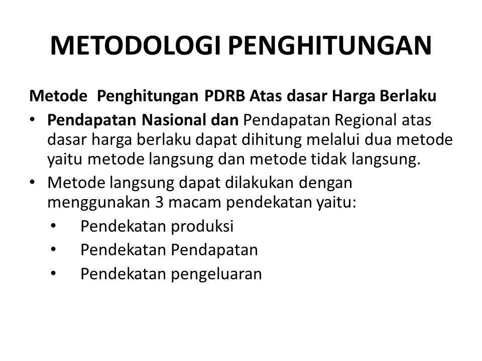 METODOLOGI PENGHITUNGAN Metode Penghitungan PDRB Atas dasar Harga Berlaku • Pendapatan Nasional dan Pendapatan Regional atas dasar harga berlaku dapat