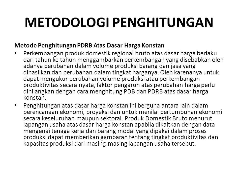 Metode Penghitungan PDRB Atas Dasar Harga Konstan • Perkembangan produk domestik regional bruto atas dasar harga berlaku dari tahun ke tahun menggamba