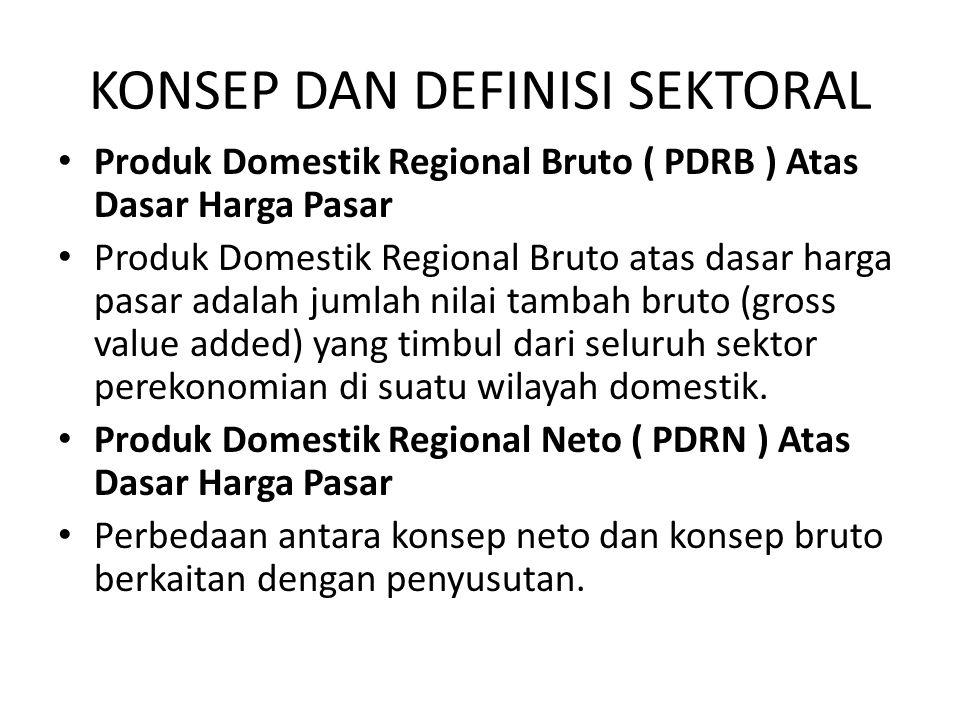 KONSEP DAN DEFINISI SEKTORAL • Produk Domestik Regional Bruto ( PDRB ) Atas Dasar Harga Pasar • Produk Domestik Regional Bruto atas dasar harga pasar