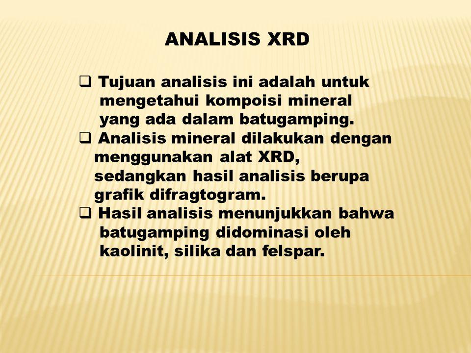 ANALISIS XRD  Tujuan analisis ini adalah untuk mengetahui kompoisi mineral yang ada dalam batugamping.  Analisis mineral dilakukan dengan menggunaka