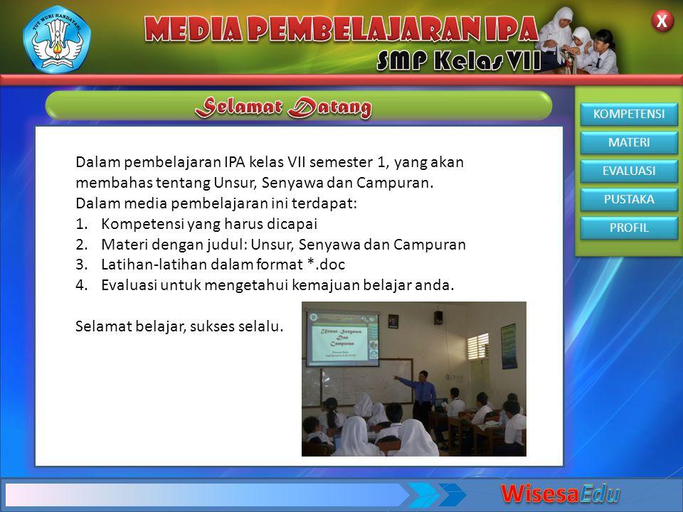 KOMPETENSI MATERI EVALUASI PUSTAKA PROFIL X X Standar Kompetensi 2.