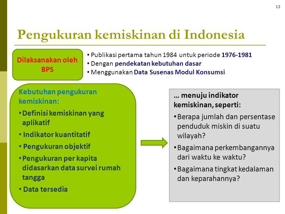 … menuju indikator kemiskinan, seperti: • Berapa jumlah dan persentase penduduk miskin di suatu wilayah? • Bagaimana perkembangannya dari waktu ke wak