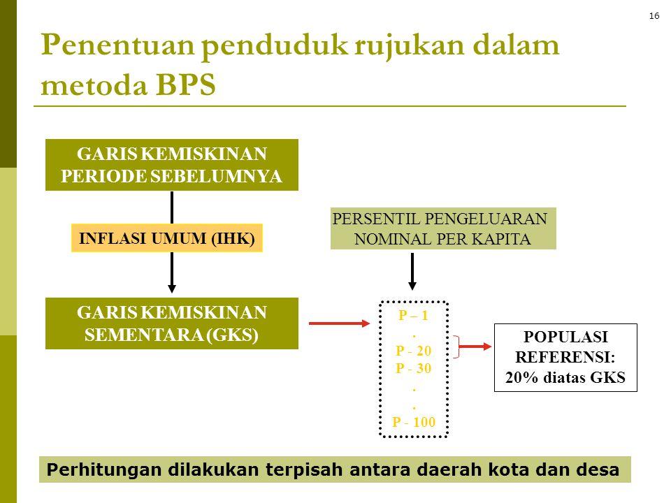 GARIS KEMISKINAN PERIODE SEBELUMNYA INFLASI UMUM (IHK) P – 1. P - 20 P - 30. P - 100 POPULASI REFERENSI: 20% diatas GKS PERSENTIL PENGELUARAN NOMINAL
