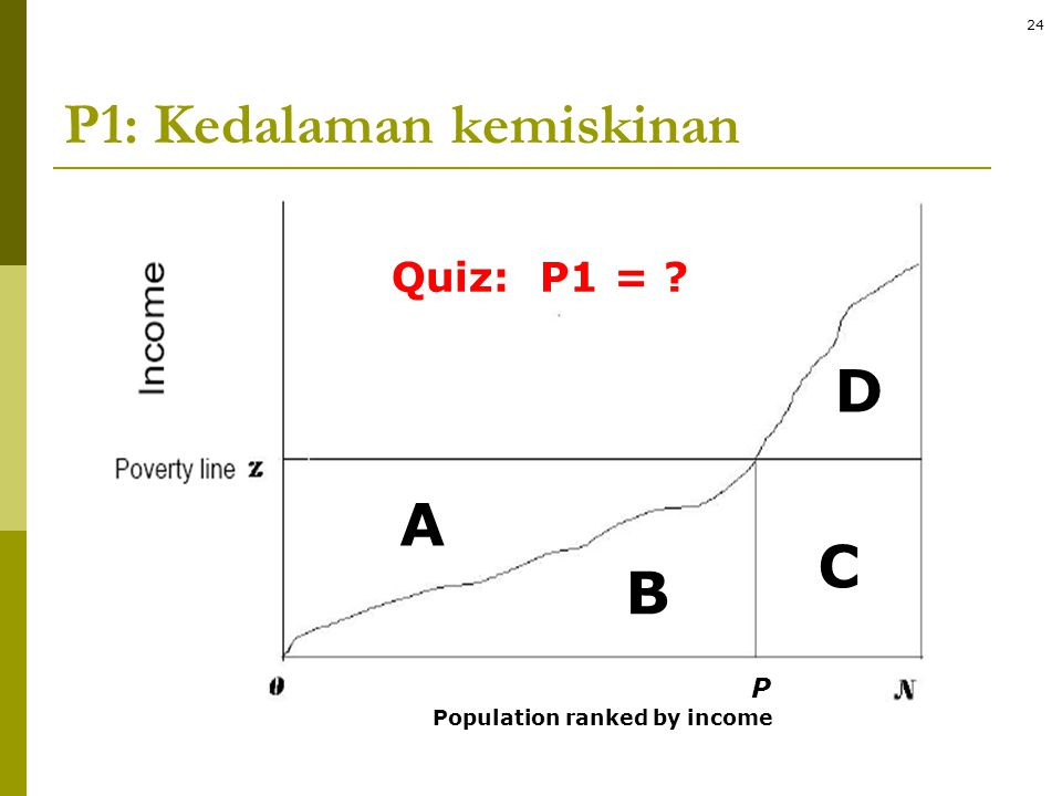 P1: Kedalaman kemiskinan Population ranked by income P A B C D Quiz: P1 = ? 24