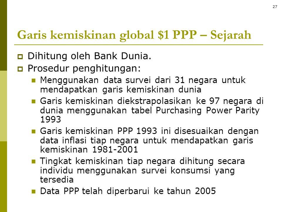 Garis kemiskinan global $1 PPP – Sejarah  Dihitung oleh Bank Dunia.  Prosedur penghitungan:  Menggunakan data survei dari 31 negara untuk mendapatk