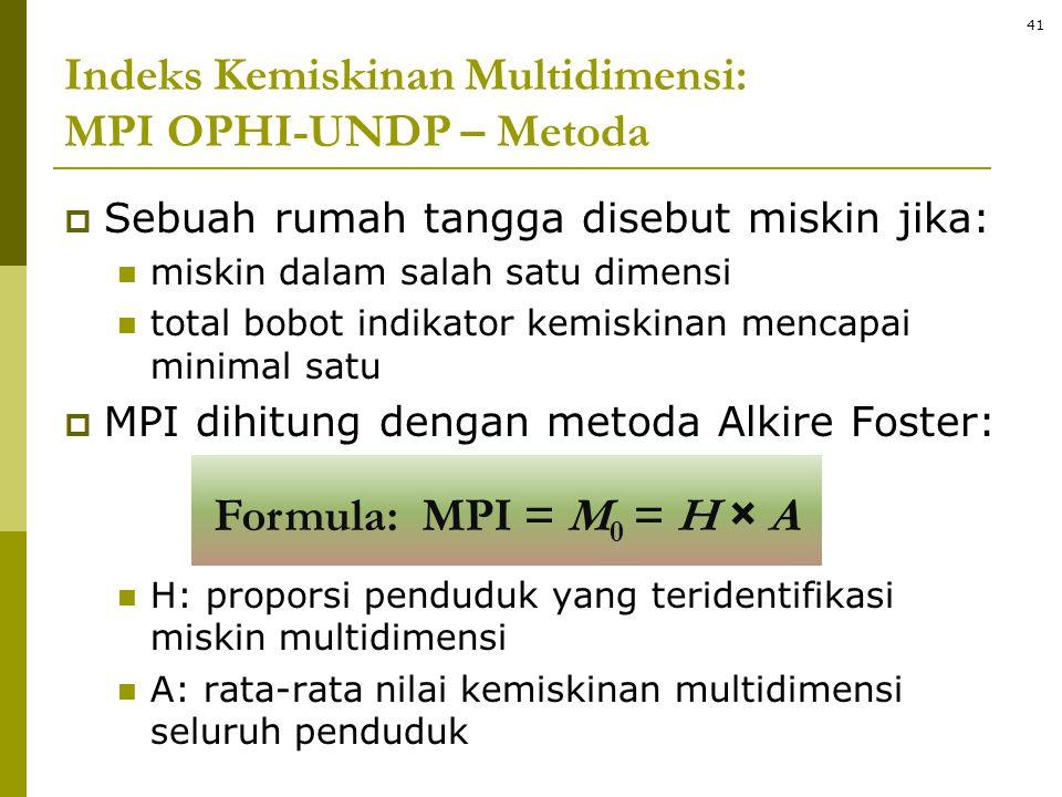 Indeks Kemiskinan Multidimensi: MPI OPHI-UNDP – Metoda  Sebuah rumah tangga disebut miskin jika:  miskin dalam salah satu dimensi  total bobot indi