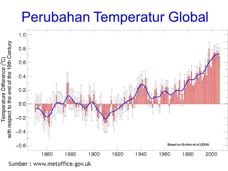 Perubahan Temperatur Global Sumber : www.metoffice.gov.uk