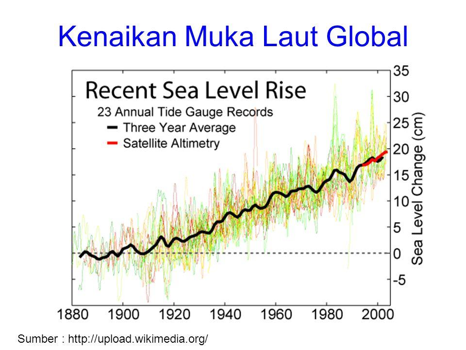 Kenaikan Muka Laut Global Sumber : http://upload.wikimedia.org/
