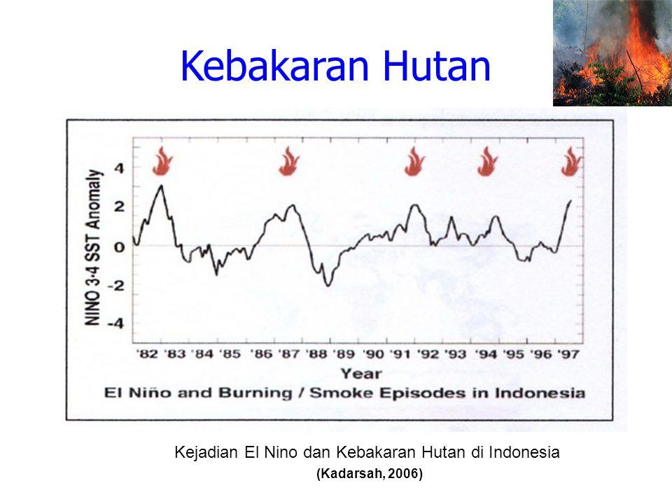 Kebakaran Hutan Kejadian El Nino dan Kebakaran Hutan di Indonesia (Kadarsah, 2006)