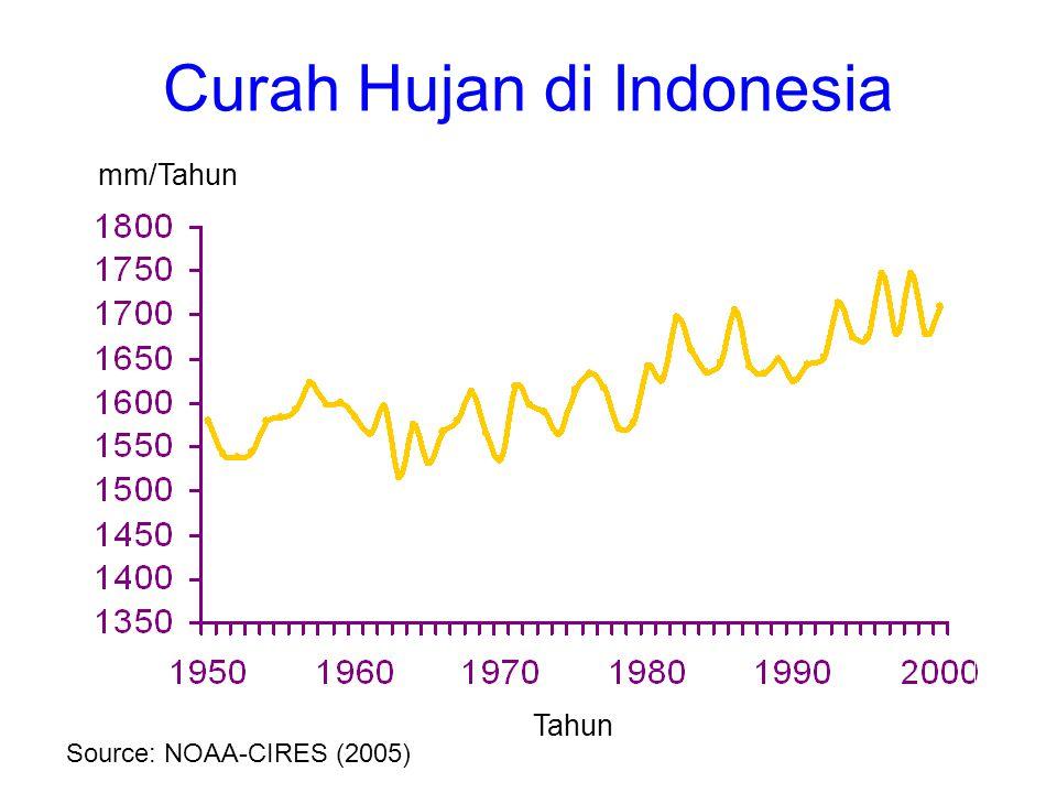 Curah Hujan di Indonesia Tahun mm/Tahun Source: NOAA-CIRES (2005)