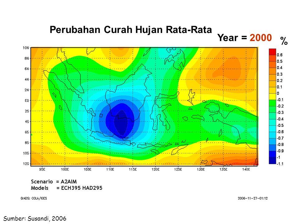 Year = 2000 Sumber: Susandi, 2006 % Perubahan Curah Hujan Rata-Rata