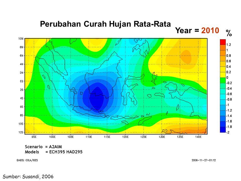 Year = 2010 Sumber: Susandi, 2006 % Perubahan Curah Hujan Rata-Rata