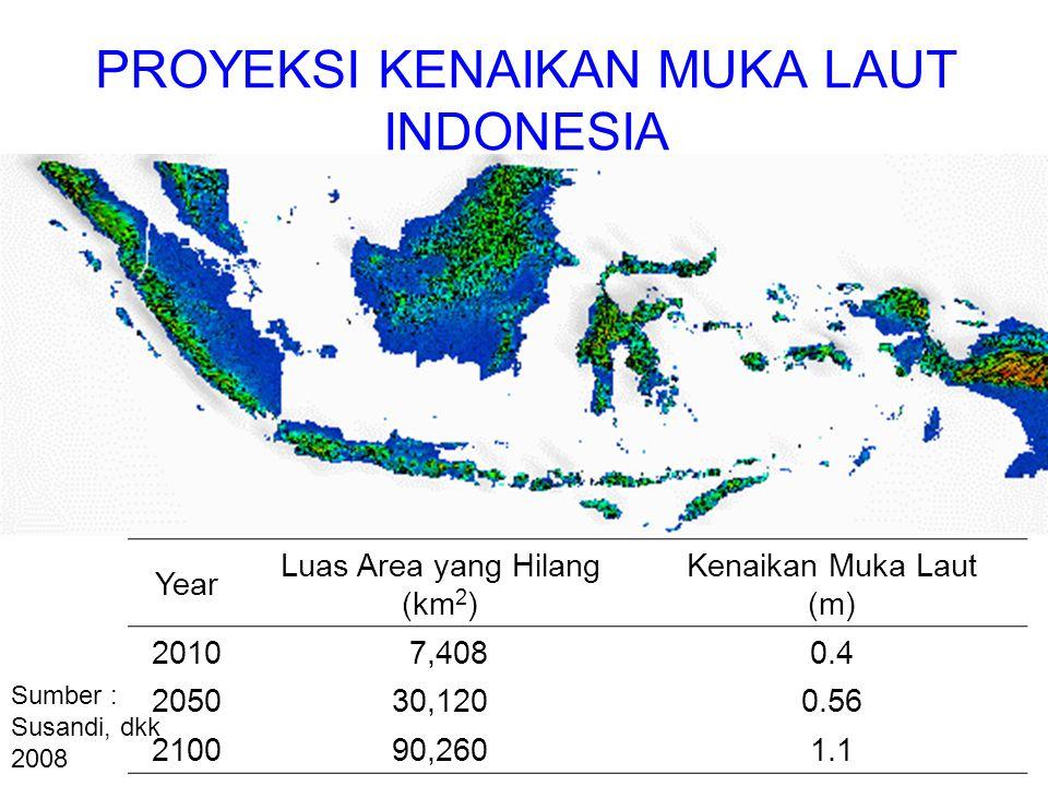 PROYEKSI KENAIKAN MUKA LAUT INDONESIA Year Luas Area yang Hilang (km 2 ) Kenaikan Muka Laut (m) 2010 7,4080.4 205030,1200.56 210090,2601.1 Sumber : Su