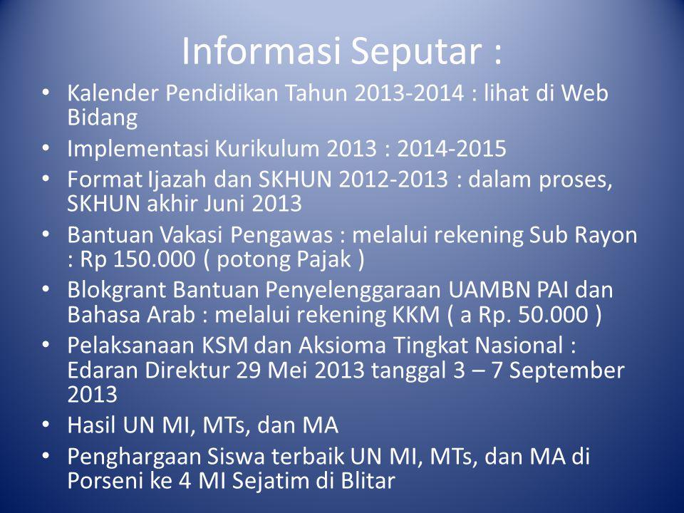 Informasi Seputar : • Kalender Pendidikan Tahun 2013-2014 : lihat di Web Bidang • Implementasi Kurikulum 2013 : 2014-2015 • Format Ijazah dan SKHUN 20