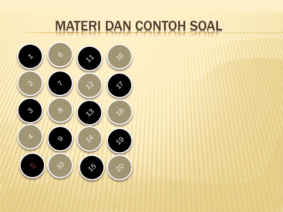 Pada gambar berikut magnet yang terjadi adalah….