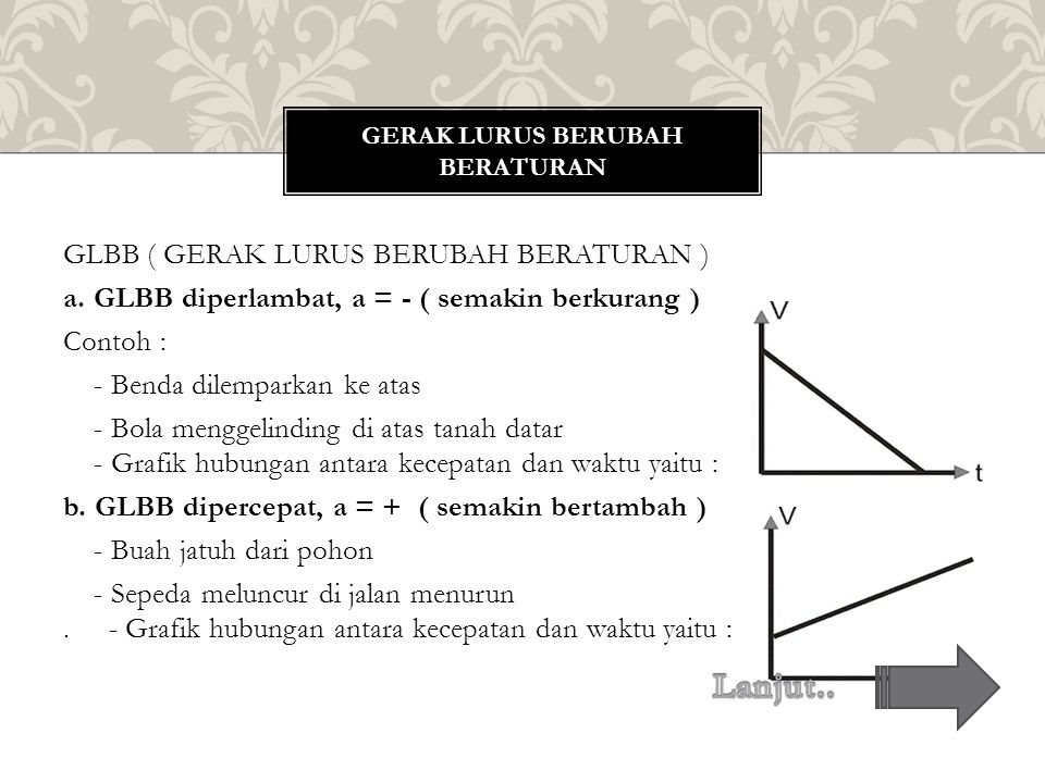 GLBB ( GERAK LURUS BERUBAH BERATURAN ) a. GLBB diperlambat, a = - ( semakin berkurang ) Contoh : - Benda dilemparkan ke atas - Bola menggelinding di a