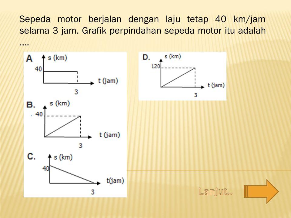 Sepeda motor berjalan dengan laju tetap 40 km/jam selama 3 jam. Grafik perpindahan sepeda motor itu adalah ….