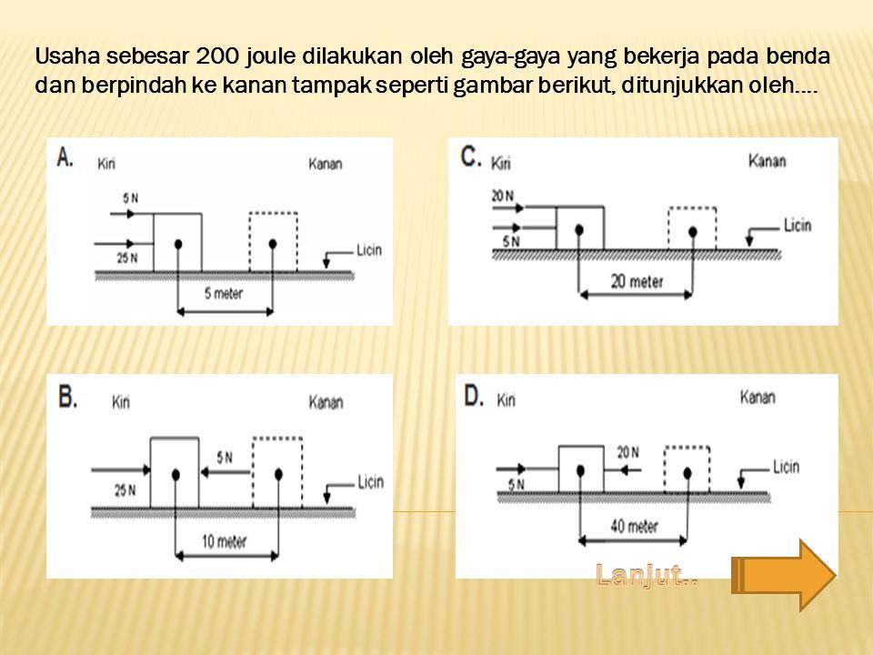 Usaha sebesar 200 joule dilakukan oleh gaya-gaya yang bekerja pada benda dan berpindah ke kanan tampak seperti gambar berikut, ditunjukkan oleh....