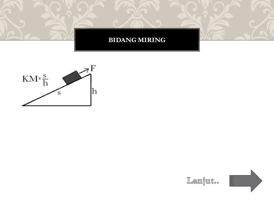 BIDANG MIRING