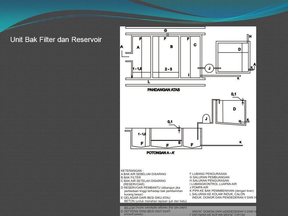 Unit Bak Filter dan Reservoir
