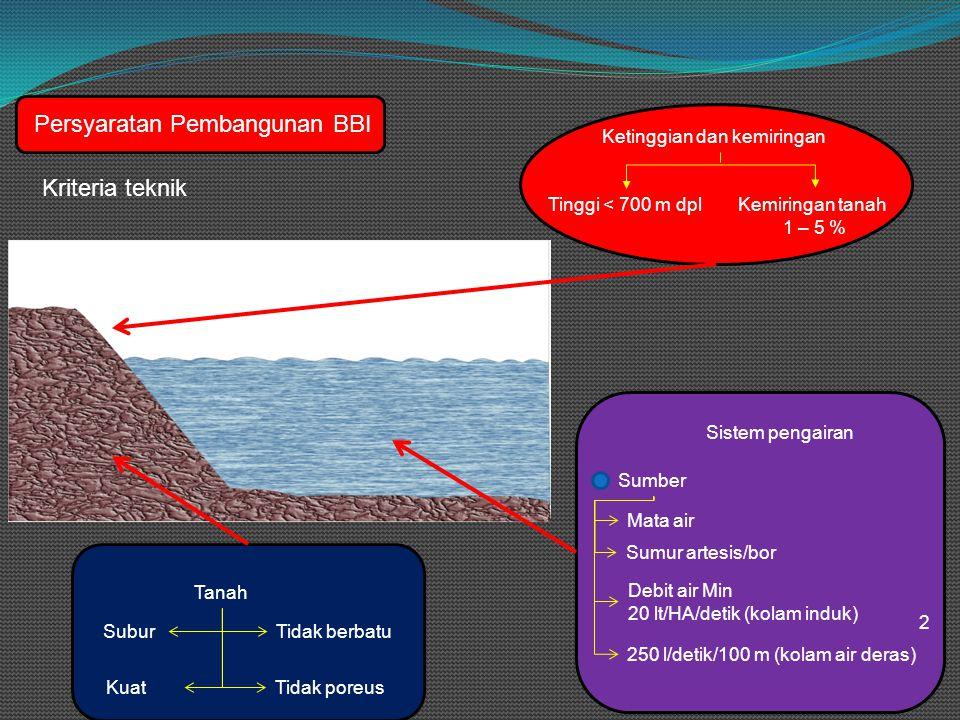 Peralatan distribusi benih / induk No.Peralatan BBI SentralBBI Lokal Jumlah 1.Tabung oksigen (kap.