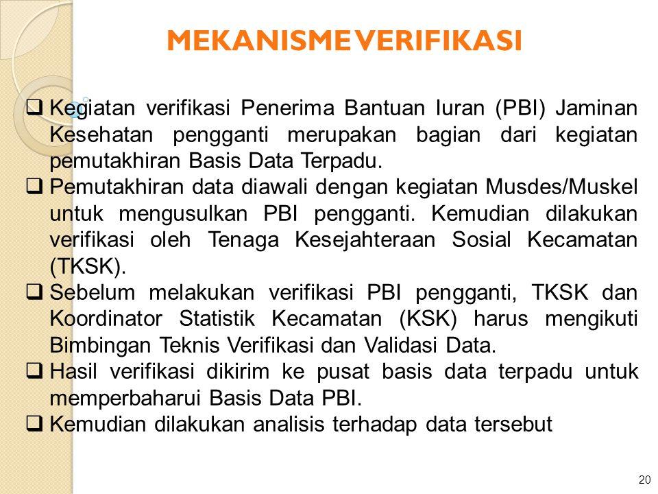 20  Kegiatan verifikasi Penerima Bantuan Iuran (PBI) Jaminan Kesehatan pengganti merupakan bagian dari kegiatan pemutakhiran Basis Data Terpadu.  Pe
