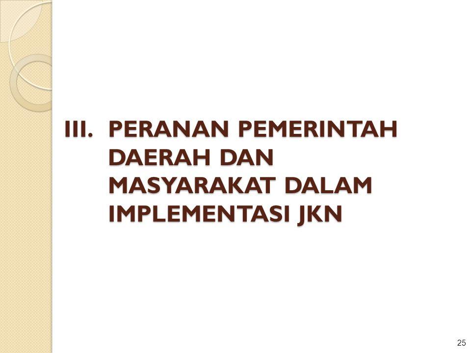 25 III.PERANAN PEMERINTAH DAERAH DAN MASYARAKAT DALAM IMPLEMENTASI JKN