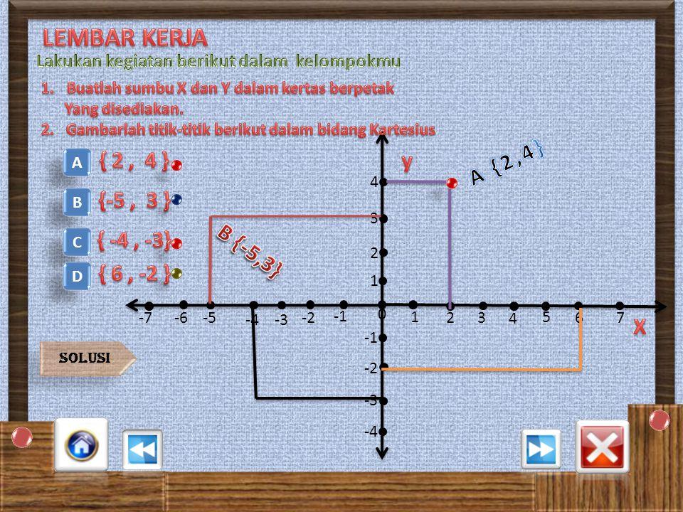 1 23 4 5 6 7 0 -2 -3 -4 -5 -6 -7 1 2 3 4 -2 -3 -4 A A B B C C solusi D D