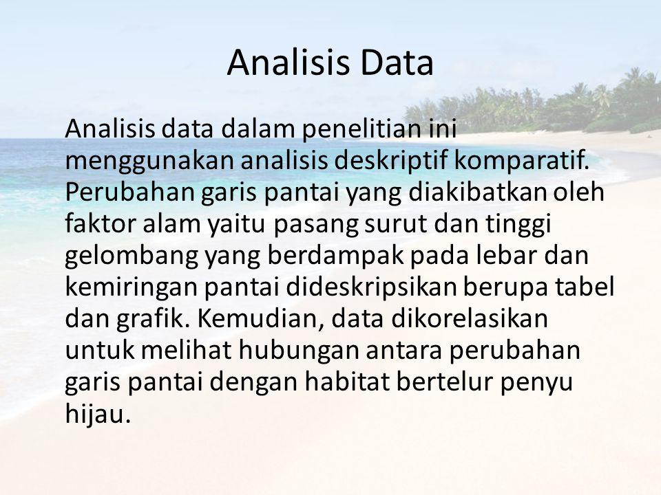 Analisis data dalam penelitian ini menggunakan analisis deskriptif komparatif. Perubahan garis pantai yang diakibatkan oleh faktor alam yaitu pasang s