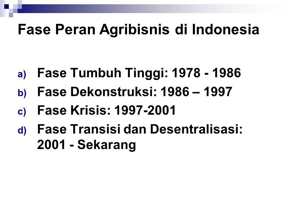 Fase Peran Agribisnis di Indonesia a) Fase Tumbuh Tinggi: 1978 - 1986 b) Fase Dekonstruksi: 1986 – 1997 c) Fase Krisis: 1997-2001 d) Fase Transisi dan