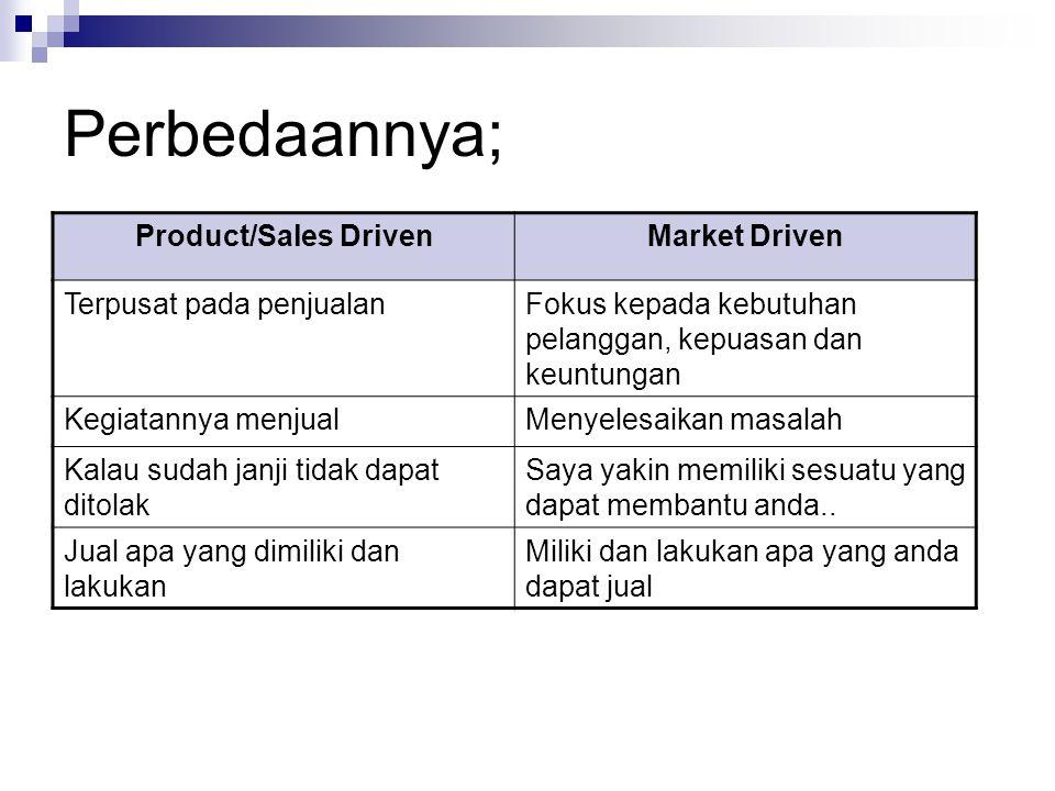 Perbedaannya; Product/Sales DrivenMarket Driven Terpusat pada penjualanFokus kepada kebutuhan pelanggan, kepuasan dan keuntungan Kegiatannya menjualMe