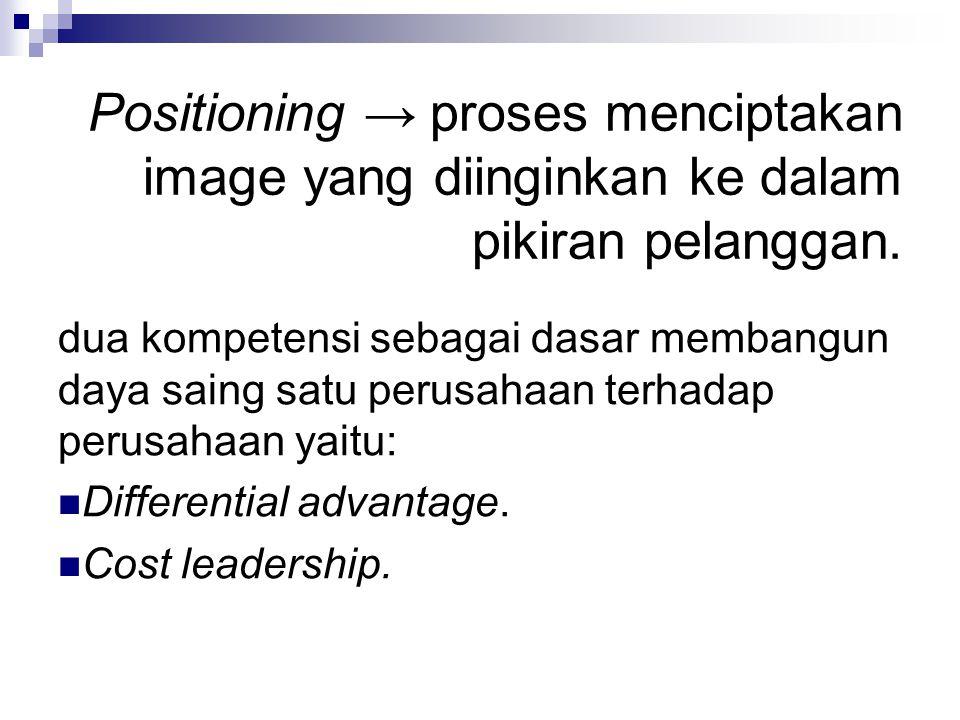 Positioning → proses menciptakan image yang diinginkan ke dalam pikiran pelanggan. dua kompetensi sebagai dasar membangun daya saing satu perusahaan t