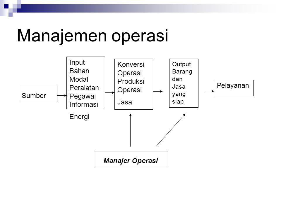 Manajemen operasi Pelayanan Sumber Input Bahan Modal Peralatan Pegawai Informasi Energi Konversi Operasi Produksi Operasi Jasa Manajer Operasi Output