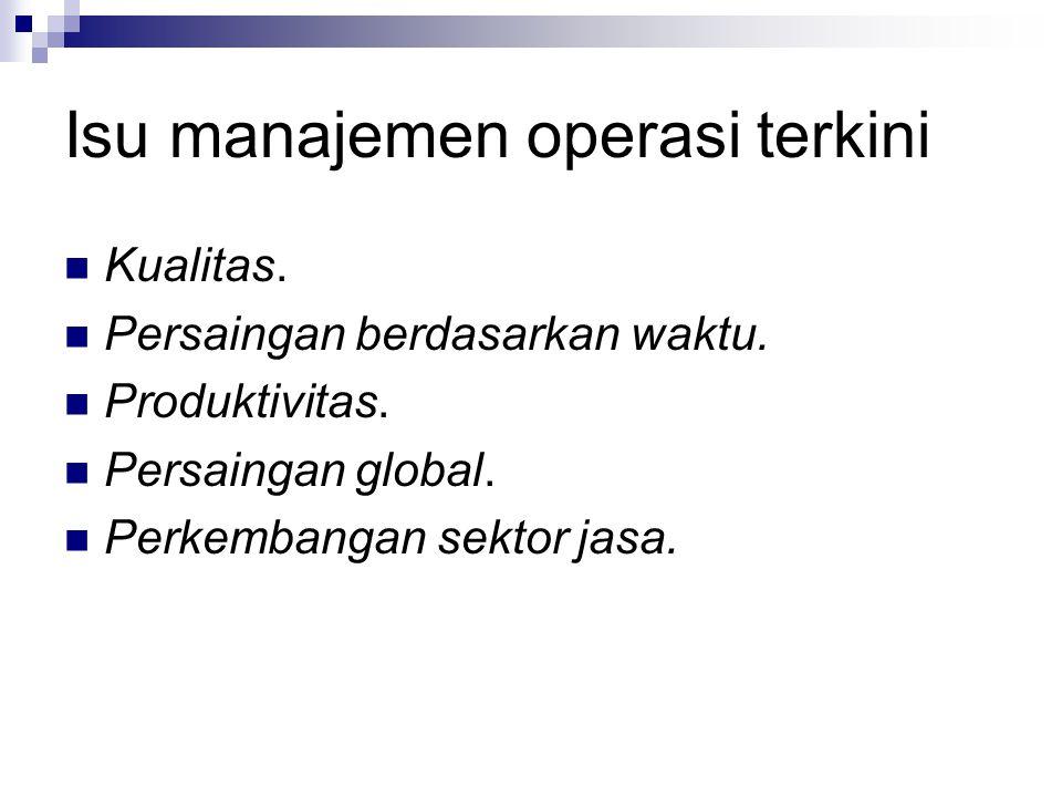 Isu manajemen operasi terkini  Kualitas.  Persaingan berdasarkan waktu.  Produktivitas.  Persaingan global.  Perkembangan sektor jasa.