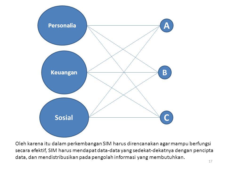 Peranan Sistem Informasi dalam Organisasi dan manajemen •Penerapan sistem informasi berdasarkan komputer dapat mempengaruhi struktur organisasi, motivasi dalam organisasi, manajemen, dan pengambilan keputusan.