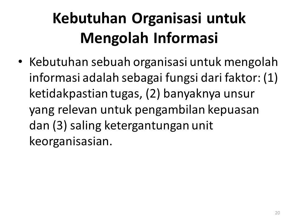 Faktor dalam pengolahan informasi 21